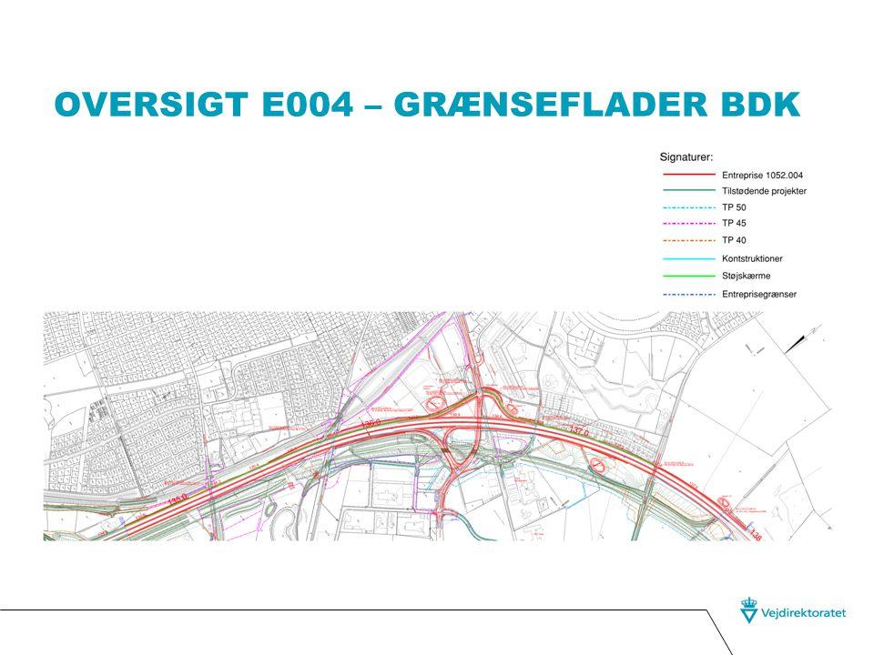 oversigt E004 – Grænseflader BDK