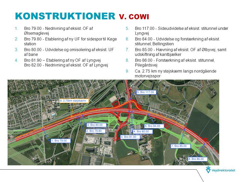 Konstruktioner v. COWI Bro 79.00 - Nedrivning af eksist. OF af Ølsemaglevej. Bro 79.80 - Etablering af ny UF for sidespor til Køge station.