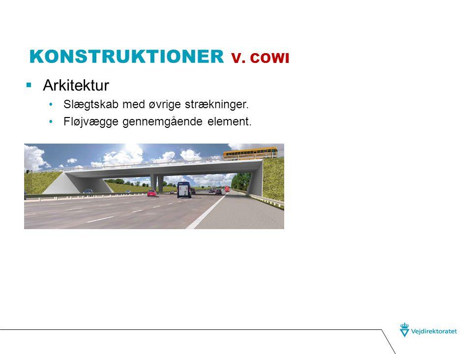 Konstruktioner v. COWI Arkitektur Slægtskab med øvrige strækninger.
