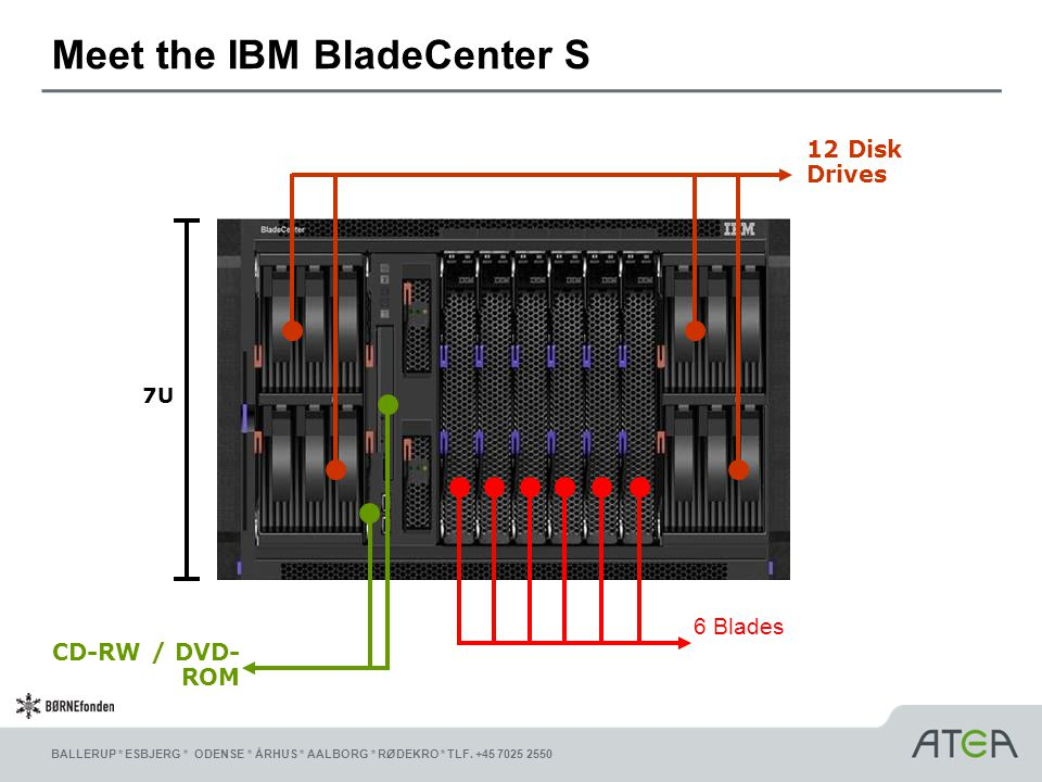 Meet the IBM BladeCenter S