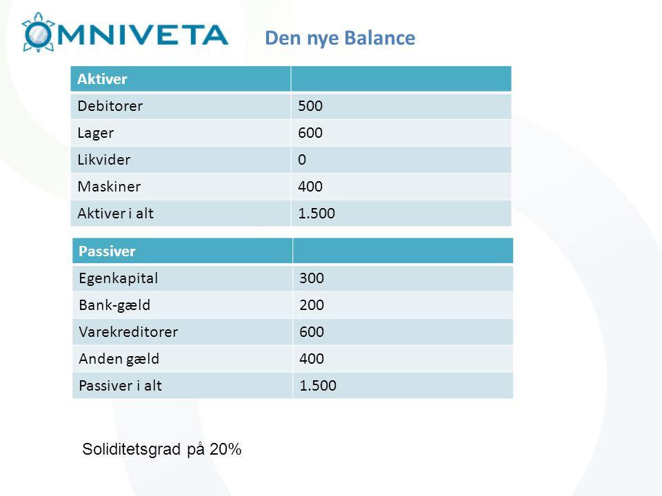 Den nye Balance Aktiver Debitorer 500 Lager 600 Likvider Maskiner 400