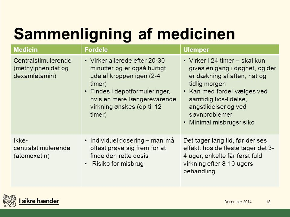 Sammenligning af medicinen
