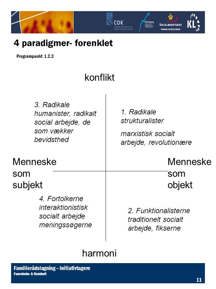4 paradigmer- forenklet Programpunkt 1.2.2
