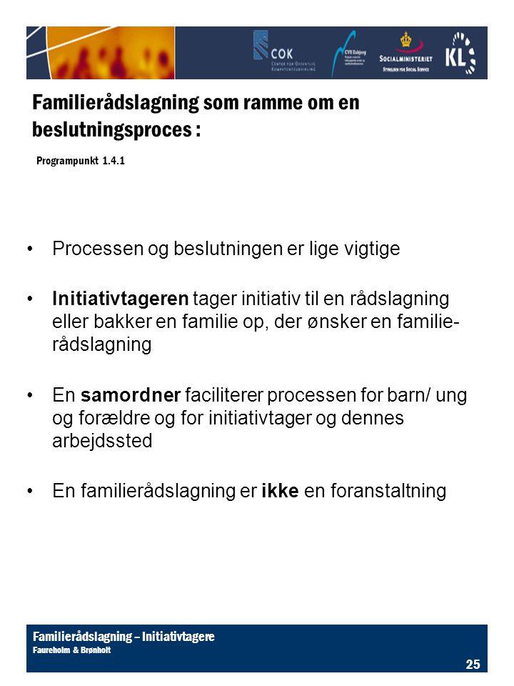 Familierådslagning som ramme om en beslutningsproces : Programpunkt 1