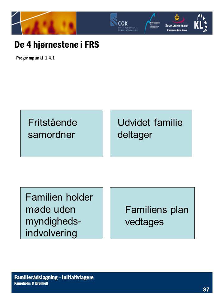 De 4 hjørnestene i FRS Programpunkt 1.4.1