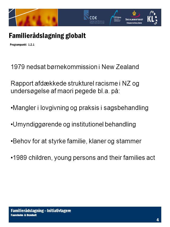 Familierådslagning globalt Programpunkt 1.2.1