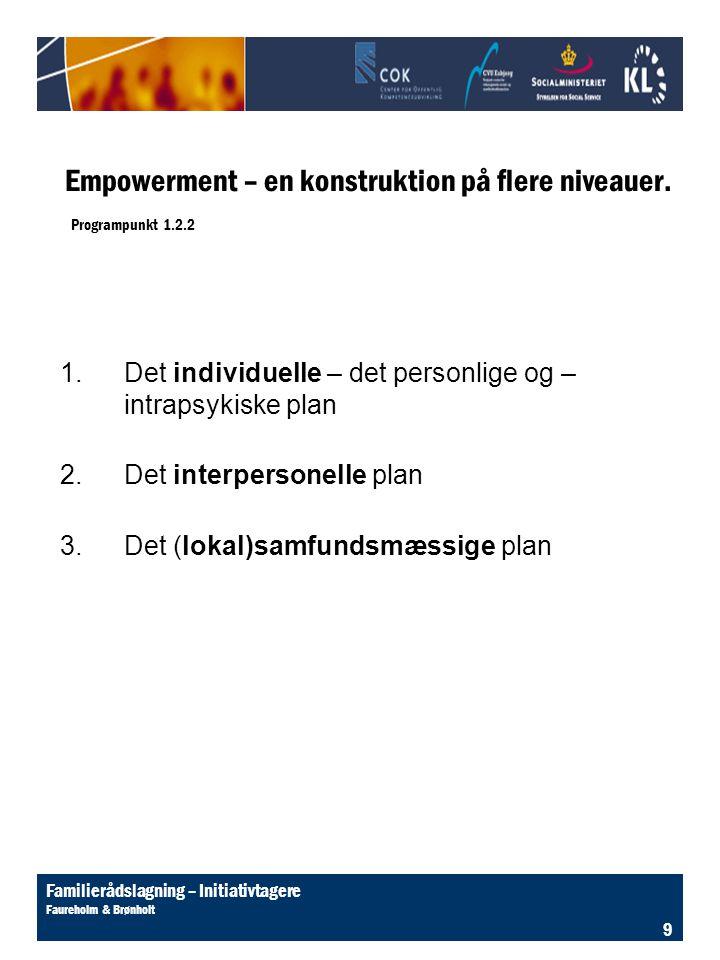 Empowerment – en konstruktion på flere niveauer. Programpunkt 1.2.2