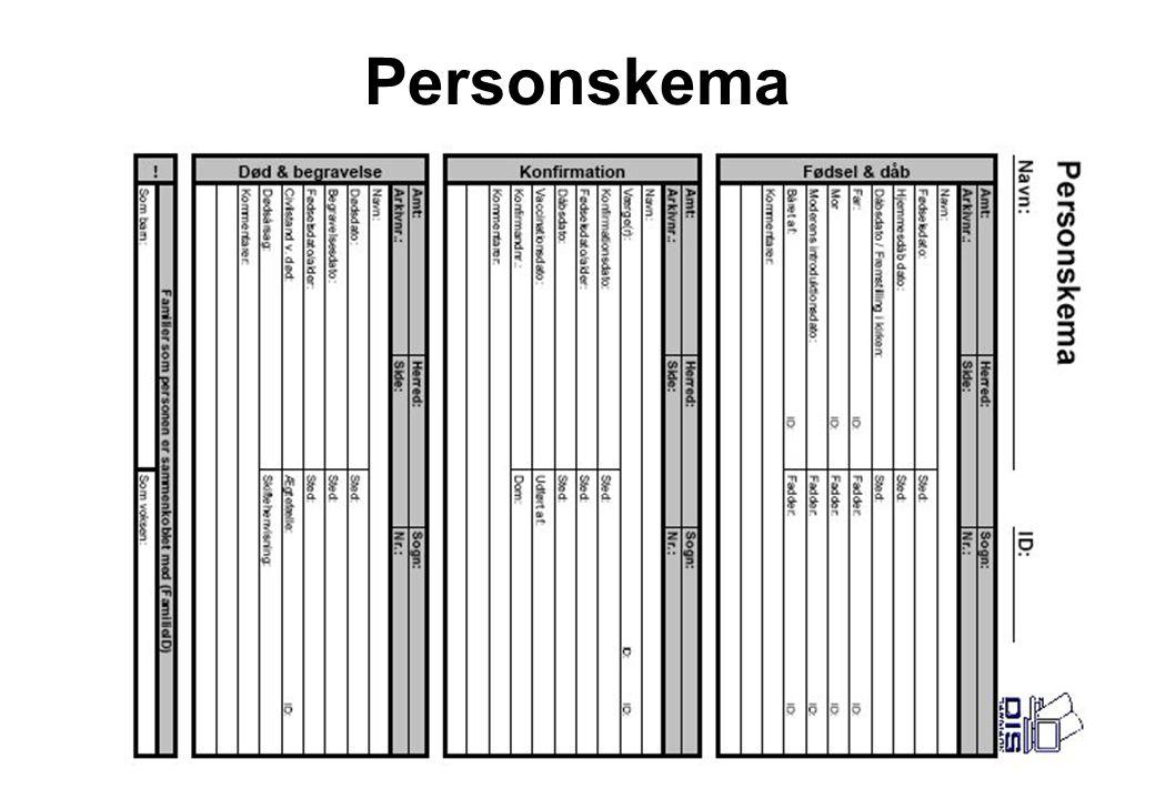 Personskema