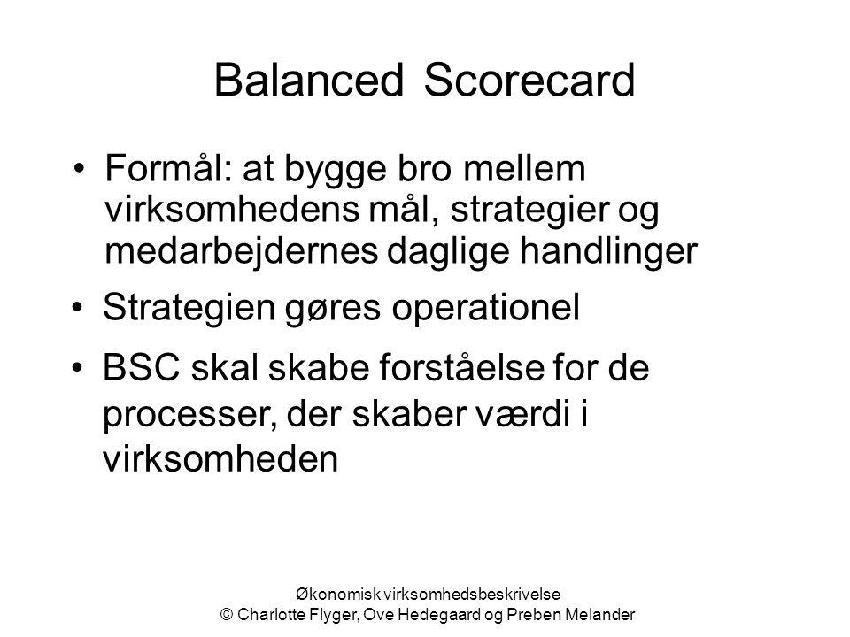 Balanced Scorecard Formål: at bygge bro mellem virksomhedens mål, strategier og medarbejdernes daglige handlinger.
