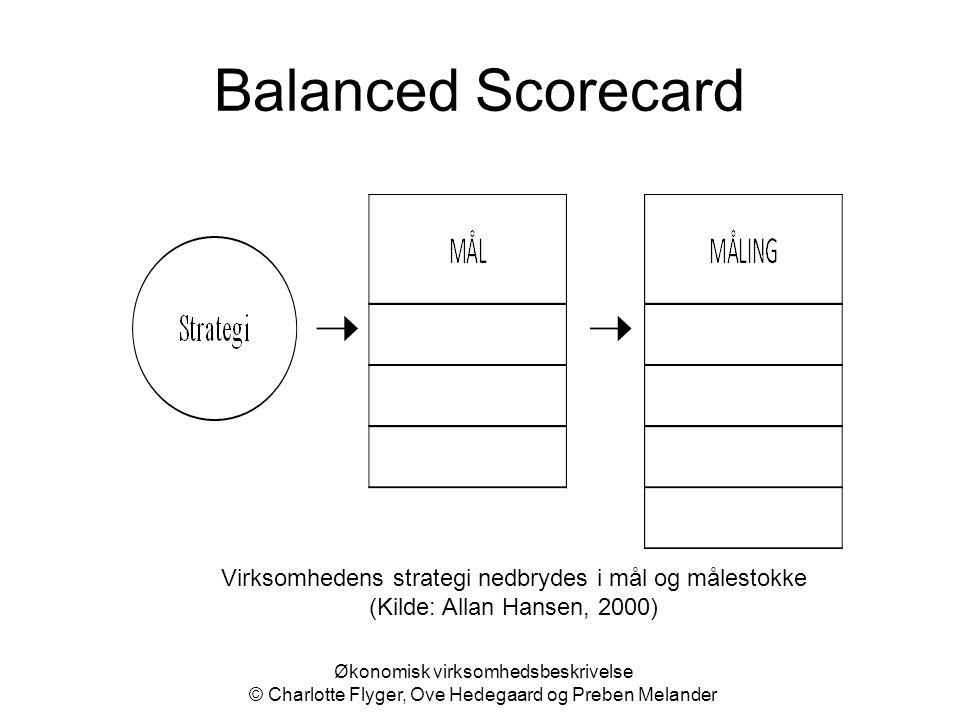Balanced Scorecard Virksomhedens strategi nedbrydes i mål og målestokke (Kilde: Allan Hansen, 2000)