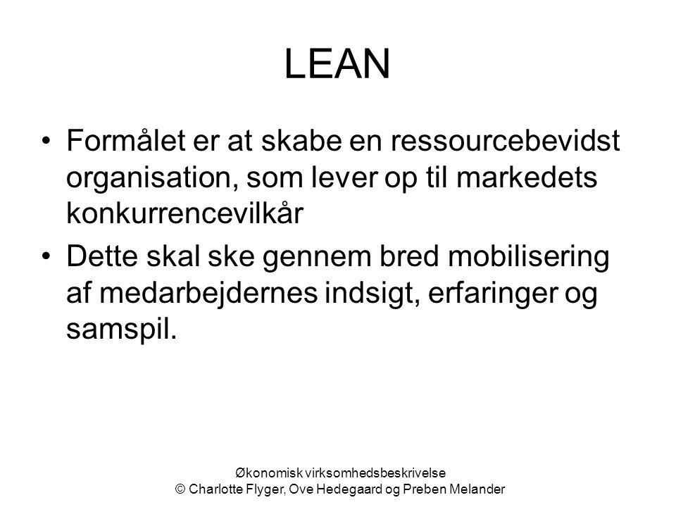 LEAN Formålet er at skabe en ressourcebevidst organisation, som lever op til markedets konkurrencevilkår.