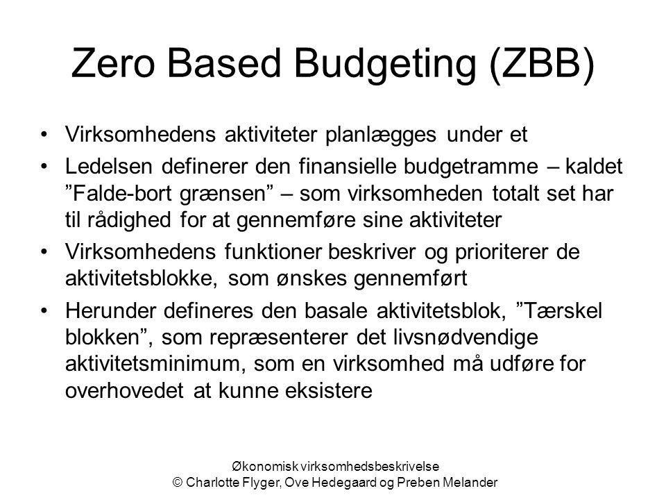 Zero Based Budgeting (ZBB)