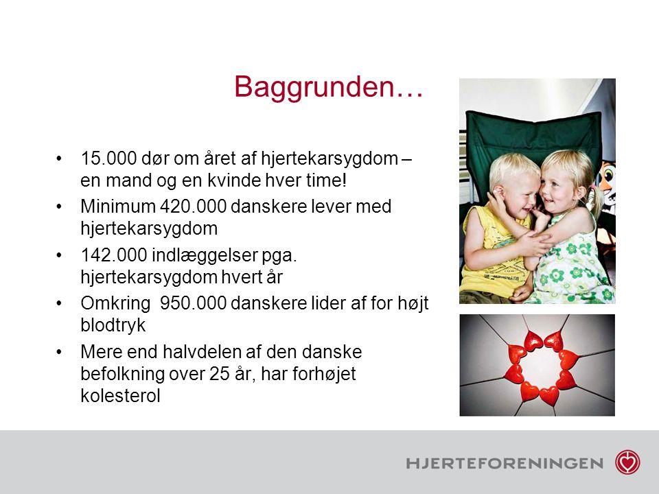 Baggrunden… 15.000 dør om året af hjertekarsygdom – en mand og en kvinde hver time! Minimum 420.000 danskere lever med hjertekarsygdom.