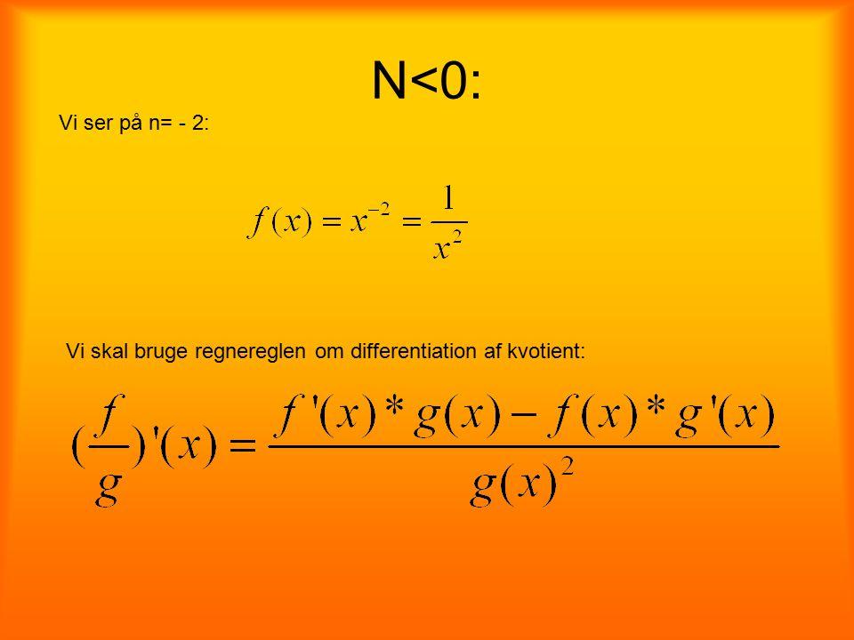 N<0: Vi ser på n= - 2: Vi skal bruge regnereglen om differentiation af kvotient: