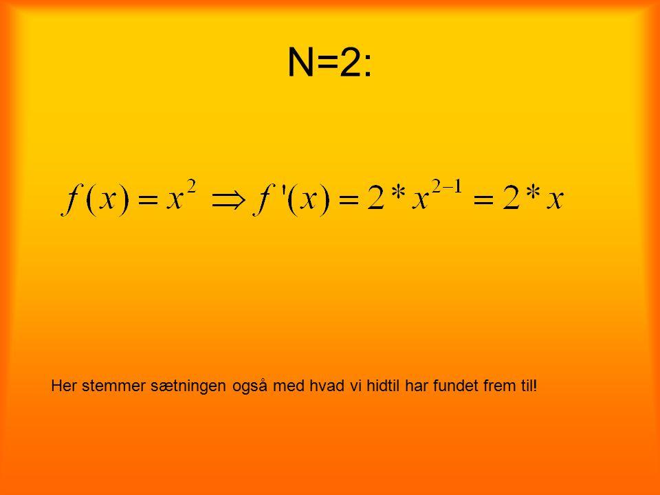 N=2: Her stemmer sætningen også med hvad vi hidtil har fundet frem til!