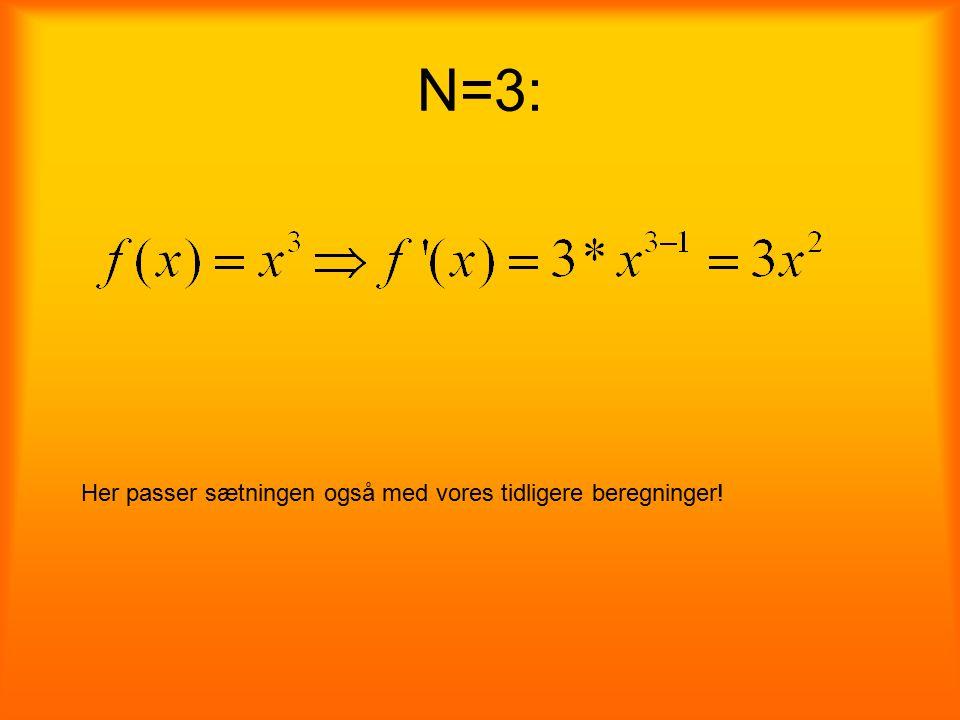 N=3: Her passer sætningen også med vores tidligere beregninger!