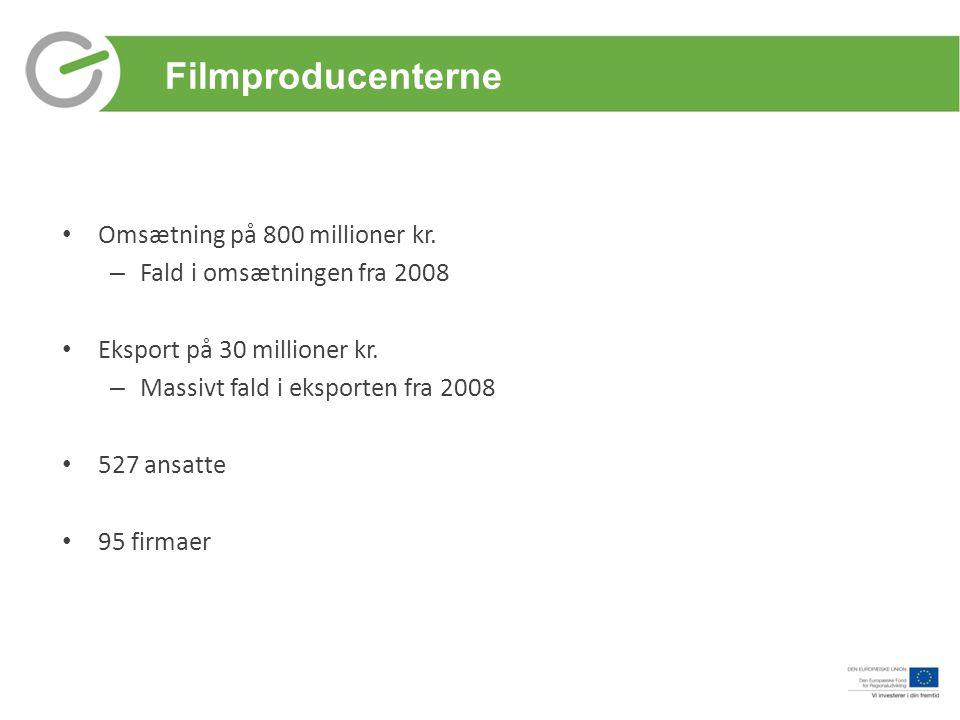 Filmproducenterne Omsætning på 800 millioner kr.