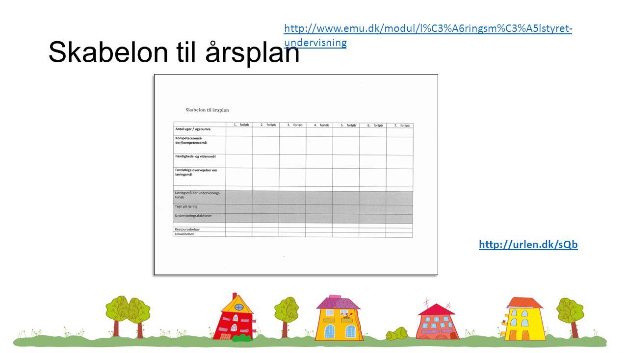 Skabelon til årsplan http://www.emu.dk/modul/l%C3%A6ringsm%C3%A5lstyret-undervisning.