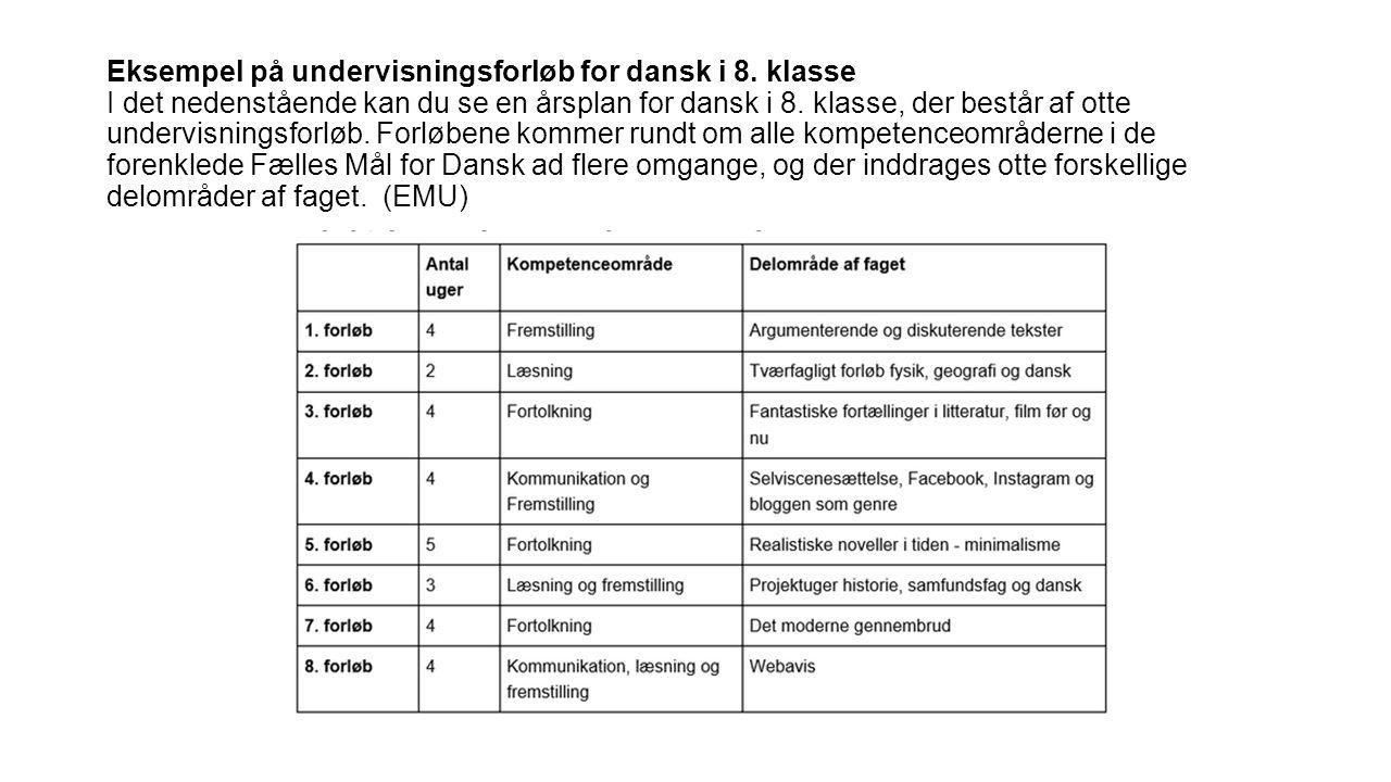 Eksempel på undervisningsforløb for dansk i 8