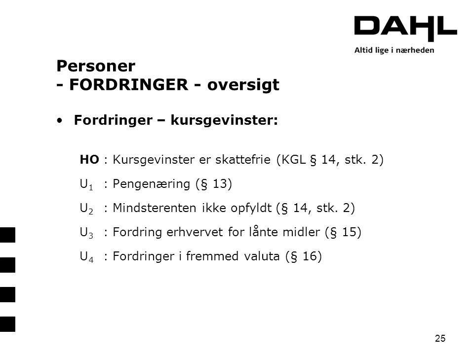 Personer - FORDRINGER - oversigt