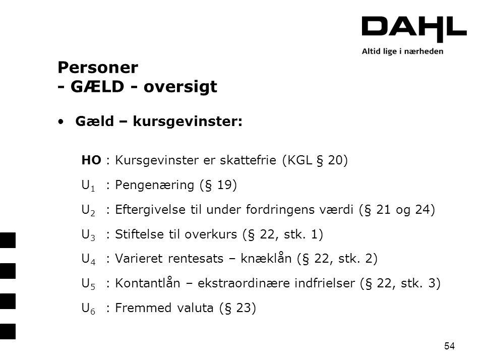 Personer - GÆLD - oversigt