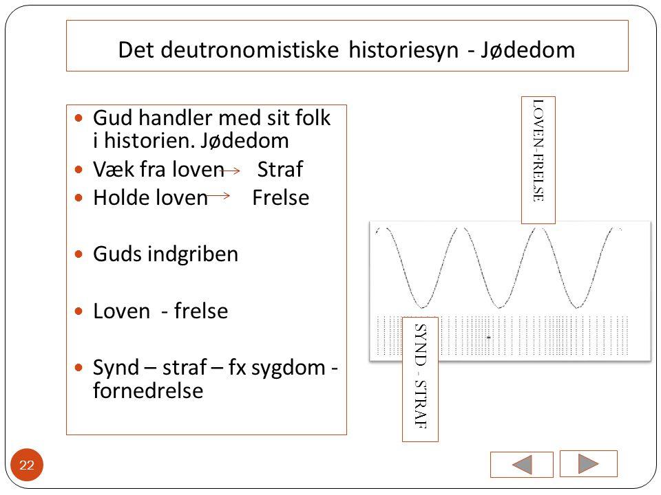 Det deutronomistiske historiesyn - Jødedom