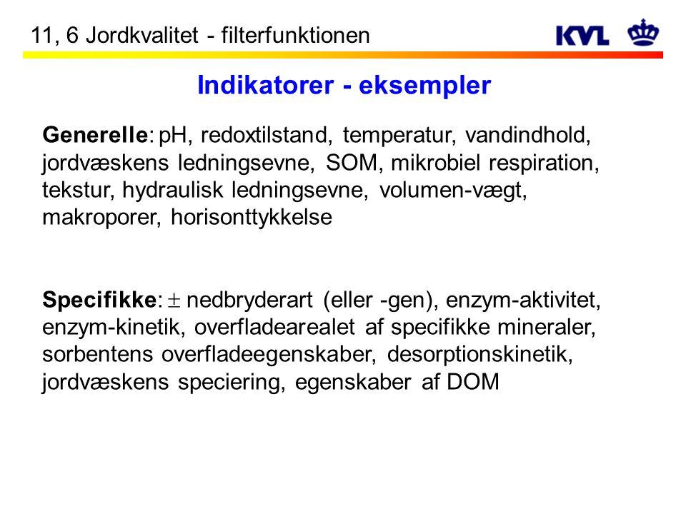 Indikatorer - eksempler