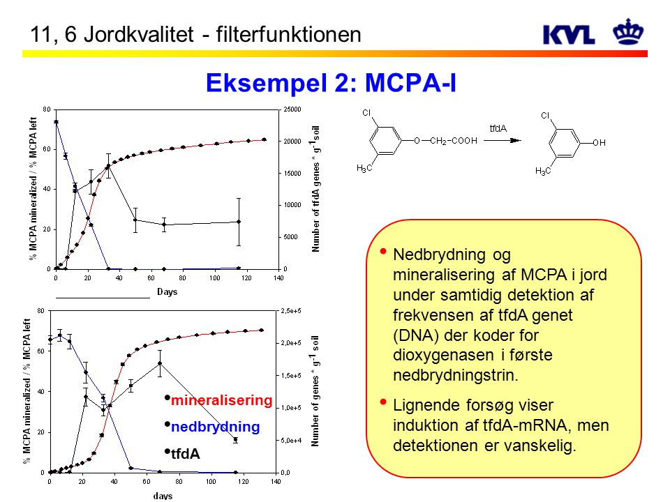 Eksempel 2: MCPA-I 11, 6 Jordkvalitet - filterfunktionen