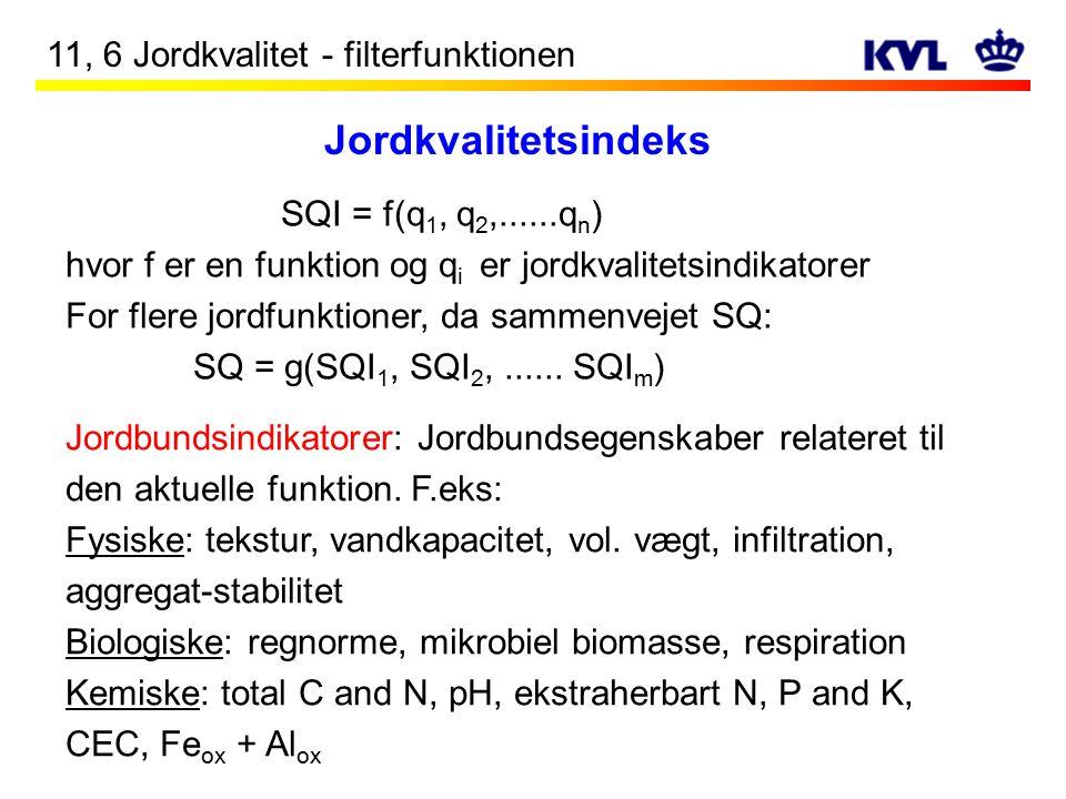 Jordkvalitetsindeks 11, 6 Jordkvalitet - filterfunktionen