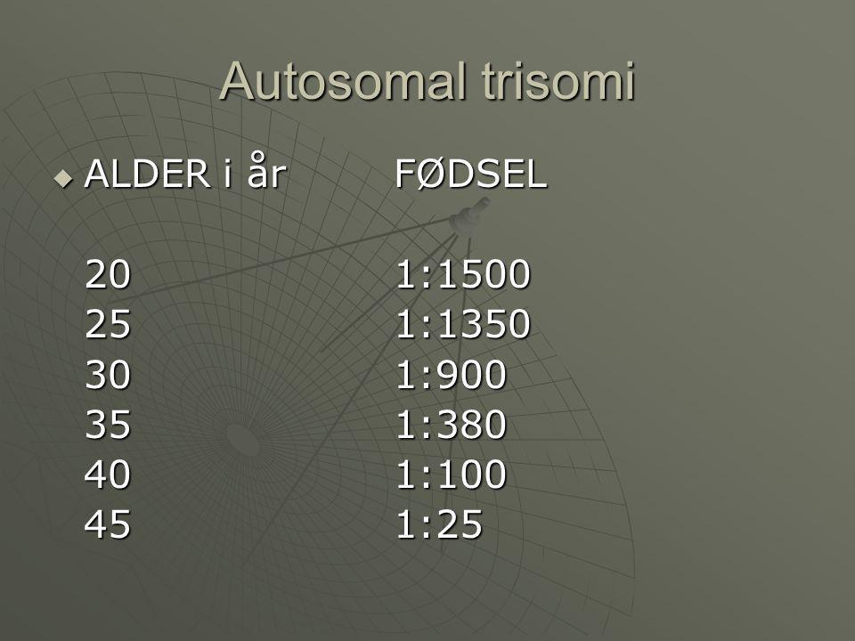 Autosomal trisomi ALDER i år FØDSEL 20 1:1500 25 1:1350 30 1:900