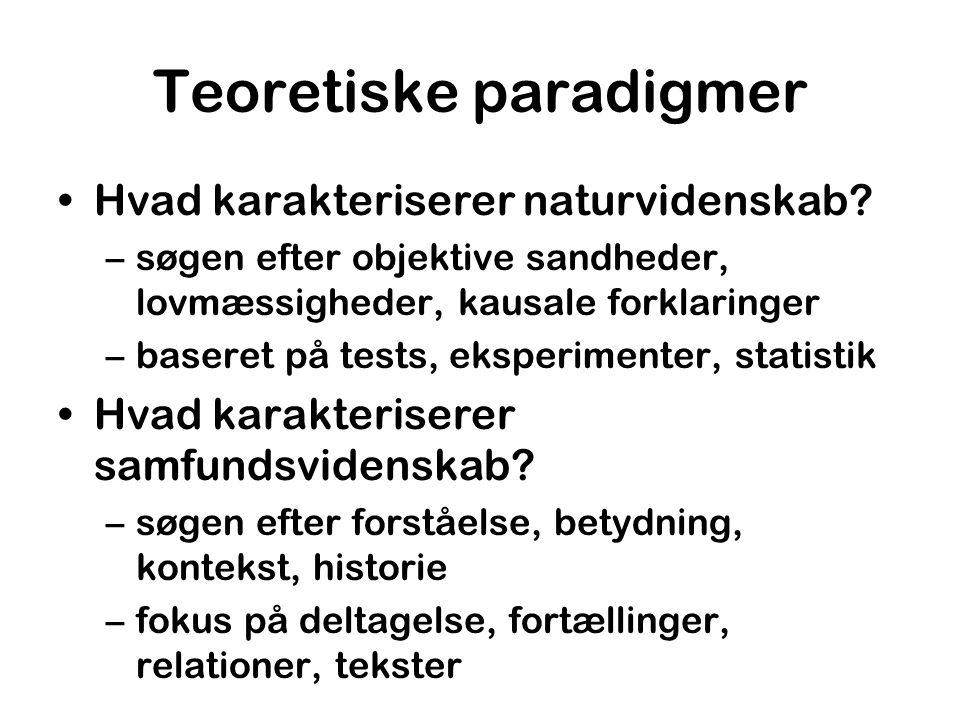 Teoretiske paradigmer