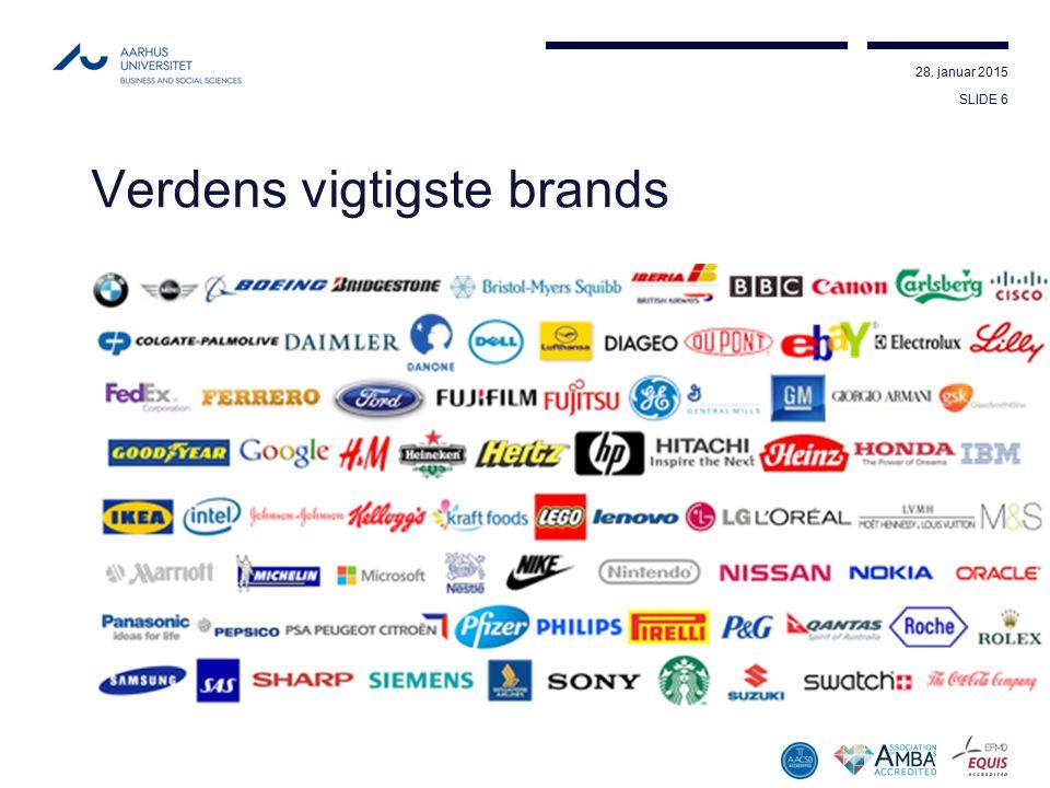 Verdens vigtigste brands