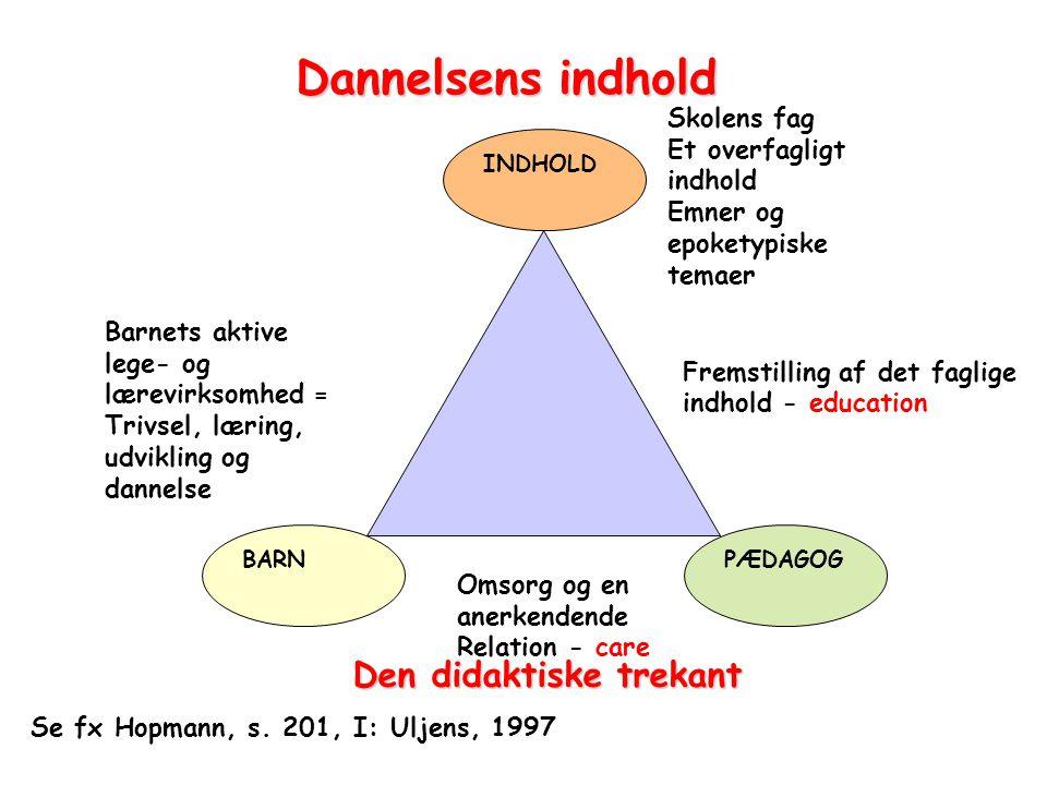 Dannelsens indhold Den didaktiske trekant Skolens fag