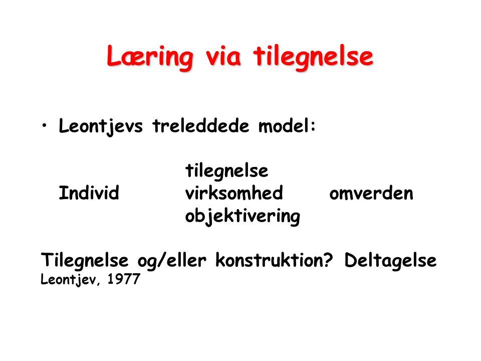 Læring via tilegnelse Leontjevs treleddede model: tilegnelse
