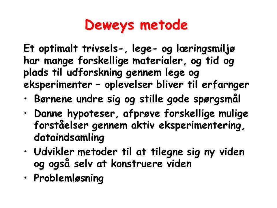 Deweys metode