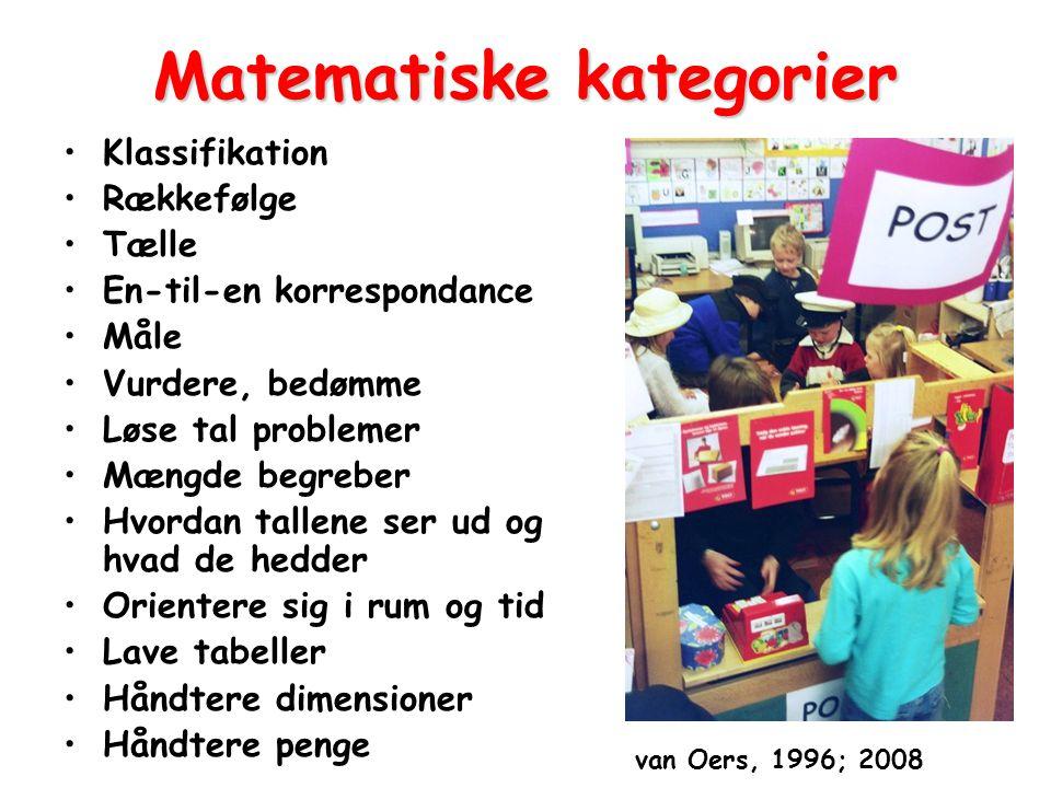 Matematiske kategorier