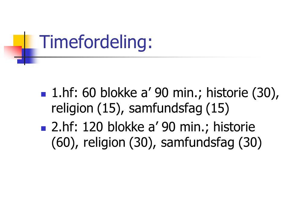 Timefordeling: 1.hf: 60 blokke a' 90 min.; historie (30), religion (15), samfundsfag (15)