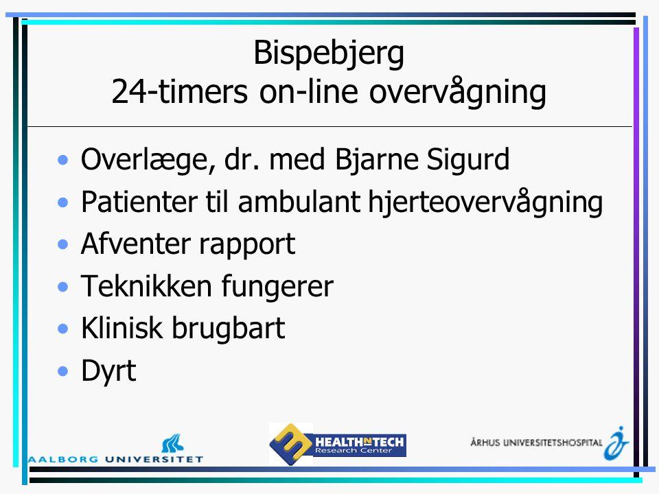 Bispebjerg 24-timers on-line overvågning
