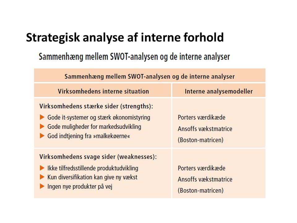 Strategisk analyse af interne forhold