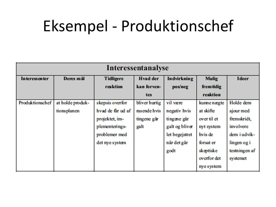 Eksempel - Produktionschef