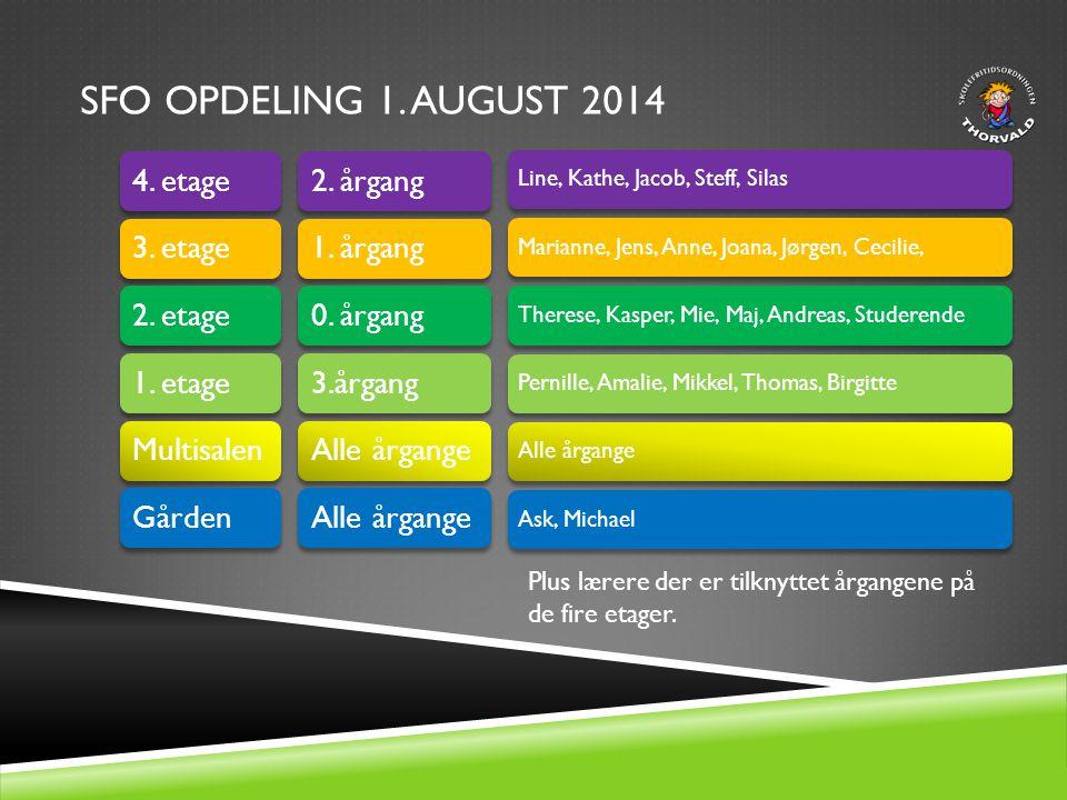 SFO opdeling 1. august 2014 4. etage 3. etage 2. etage 1. etage