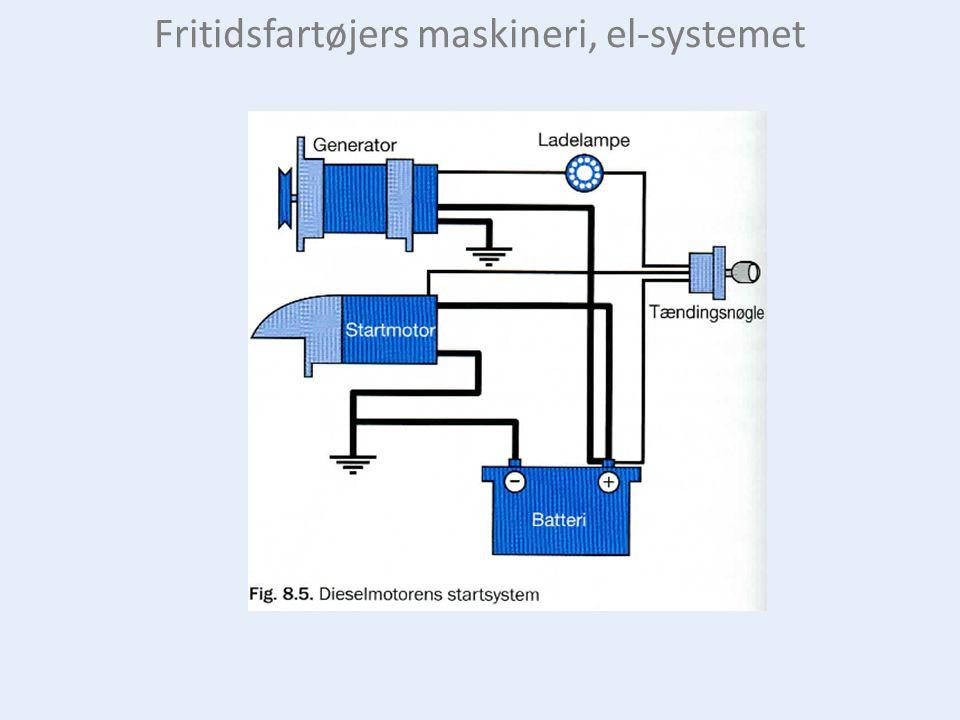 Fritidsfartøjers maskineri, el-systemet