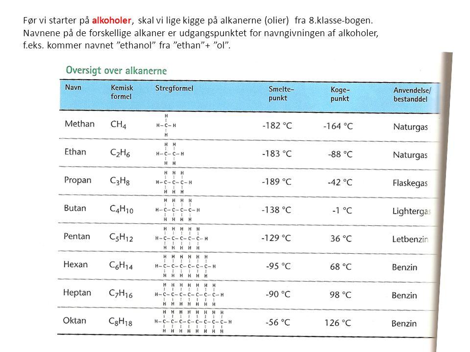 Før vi starter på alkoholer, skal vi lige kigge på alkanerne (olier) fra 8.klasse-bogen.