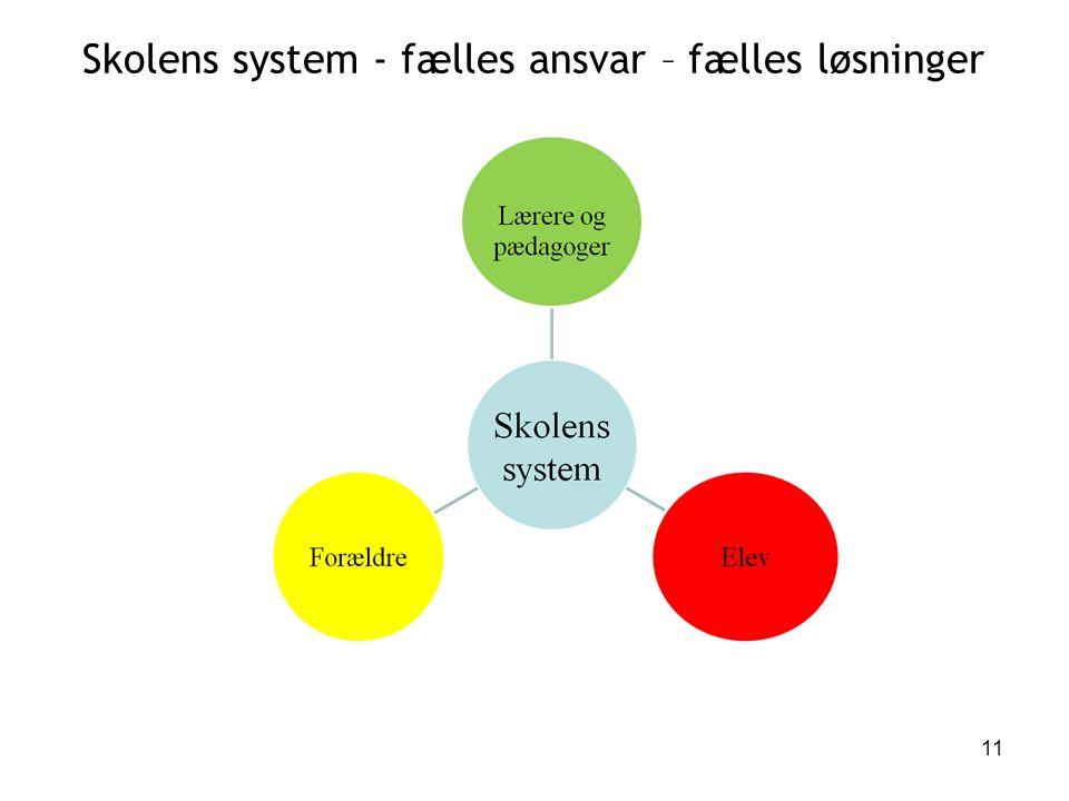 Skolens system - fælles ansvar – fælles løsninger