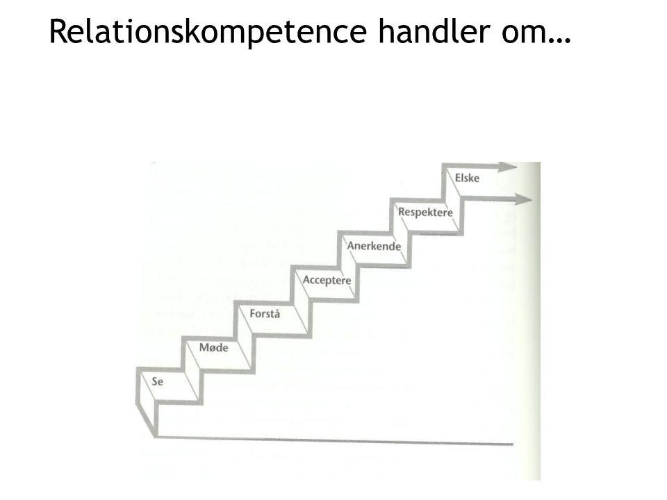 Relationskompetence handler om…