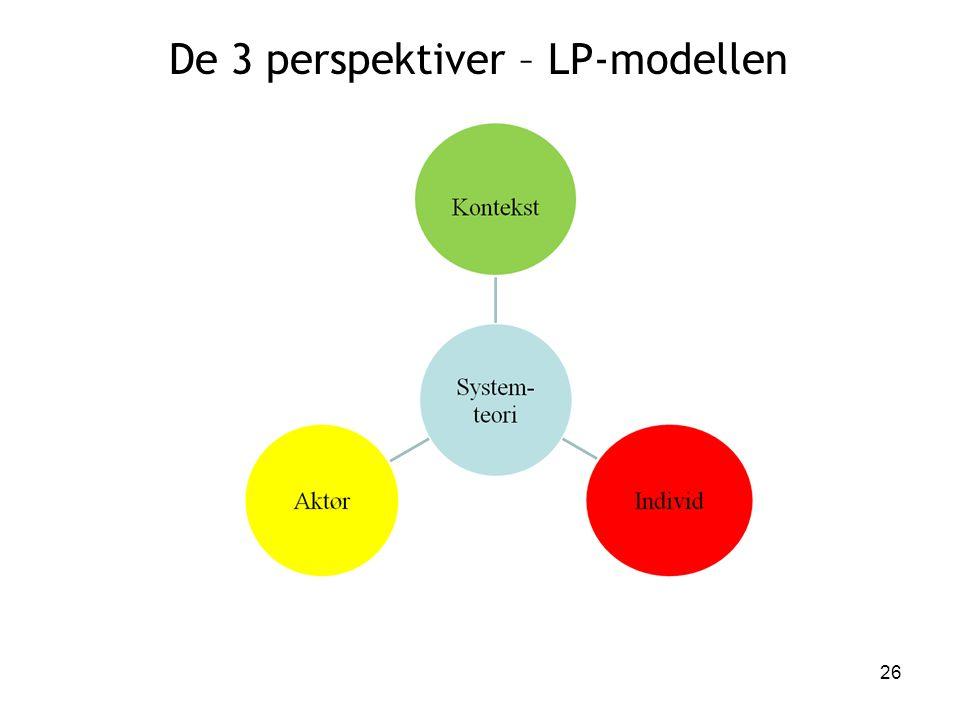 De 3 perspektiver – LP-modellen