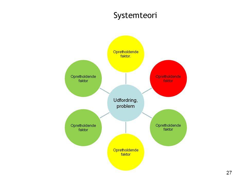 Systemteori 27 27
