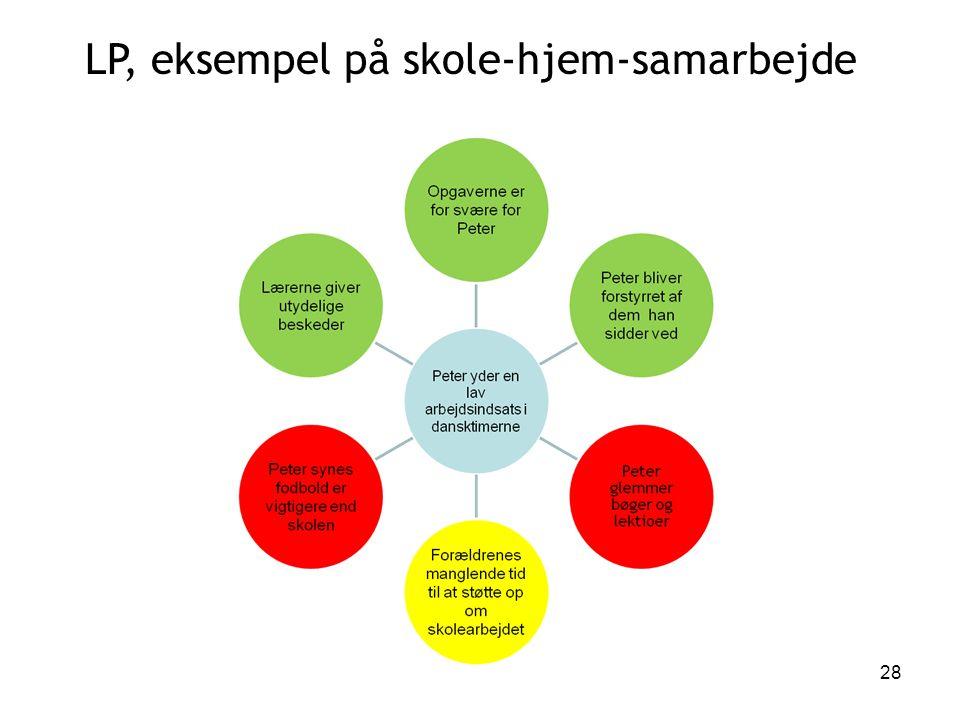 LP, eksempel på skole-hjem-samarbejde
