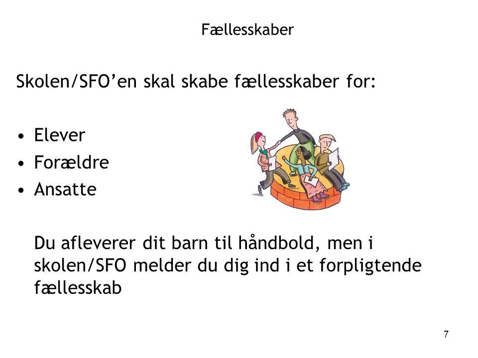Skolen/SFO'en skal skabe fællesskaber for: Elever Forældre Ansatte