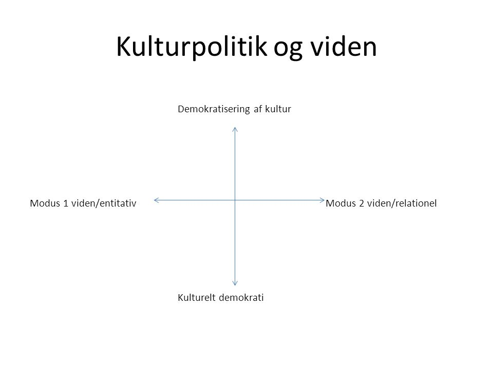 Kulturpolitik og viden